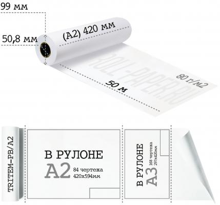 Бумага для плоттера в рулонах А2 420-50-50,8 (80 г/м2)